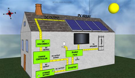 solar lights brisbane grid solar systems brisbane gold coast and brisbane