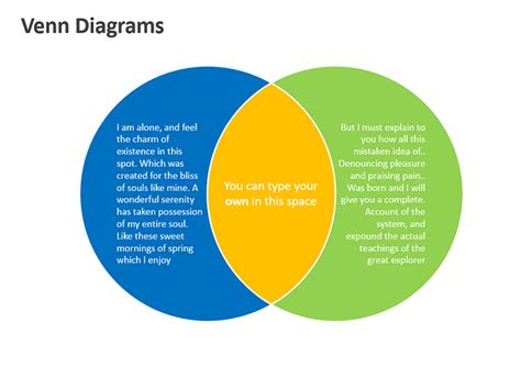 Venn Diagram Powerpoint Template Blank Venn Diagram Editable Powerpoint Template