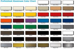 how to color aluminum colored aluminum 187 midwest sheet metal