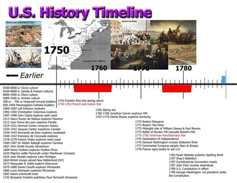 the history of the united states of america us historycom united states history timeline printable plus word