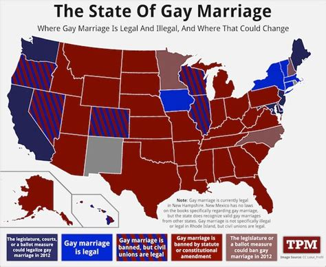 Should be gay marriage legal in all 50