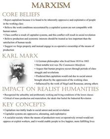 Karl Marx Essay by Best 25 Sociology Ideas On Political Sociology Democratic Socialist Countries And