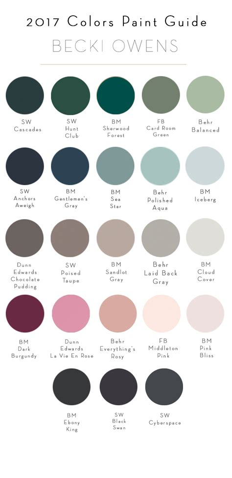 paint colors of 2017 paint guidepagesepsitename