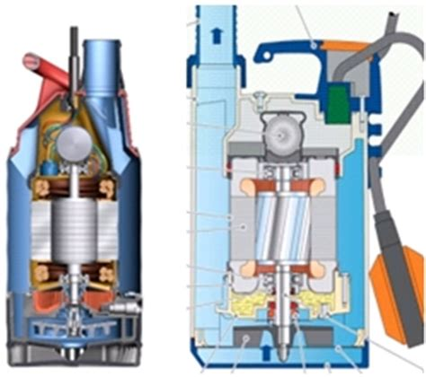Pompa Air Grundfos 250 Watt sukma tirta persada distributor pompa air grundfos unilift kp stainless steel drainage