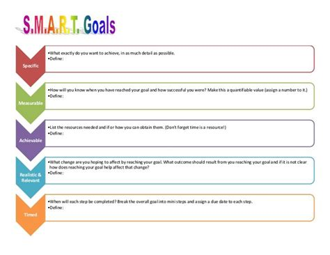 a and easy smart goals template work education