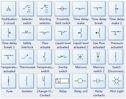 types electrical schematic symbols explanation glance