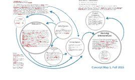 pneumonia after c section concept map 1 fall 2015 by elizabeth boyce on prezi