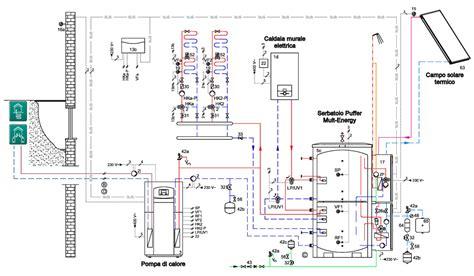 pompa di calore elettrica per riscaldamento a pavimento caldaia elettrica per riscaldamento black hairstyle and