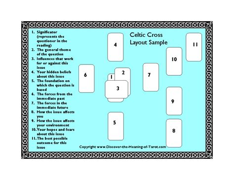 layout meaning moonshaman the realms of spirit breath life shamanic