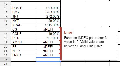 div yield formula is there a finance attribute for quot div yield