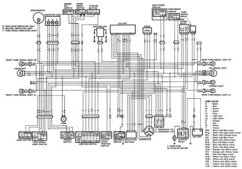 electrical circuit diagram suzuki dr650 motorcycle complete electrical wiring diagram