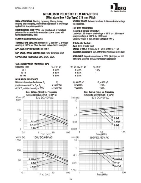 polyester capacitor diagram metallized polyester capacitor manufacturers authorstream