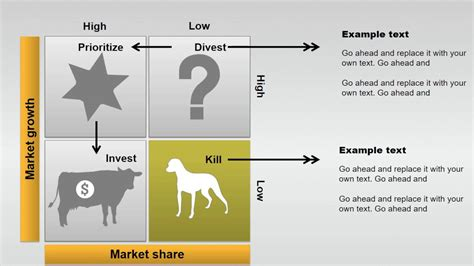 Bcg Matrix Powerpoint Charts Youtube Bcg Ppt