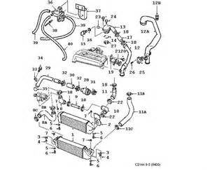 engine diagram 99 saab 9 3 turbo saab wiring diagram for cars