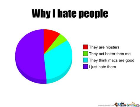 I Hate People Meme - why i hate people by alienatedtailz meme center