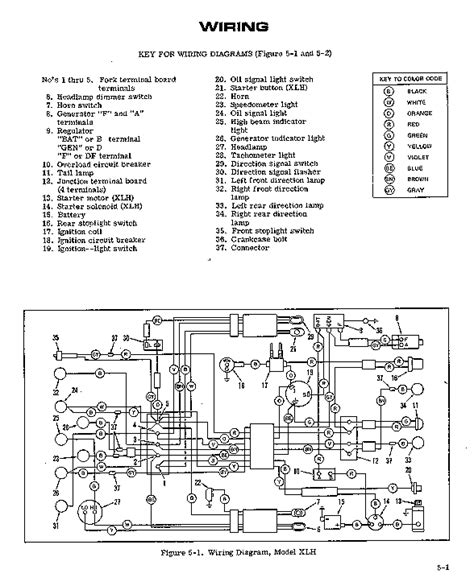 wiring diagram color harley davidson wiring free engine
