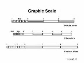 Meteran Digital Jarak 50m macam macam skala peta yang biasa digunakan dalam peta