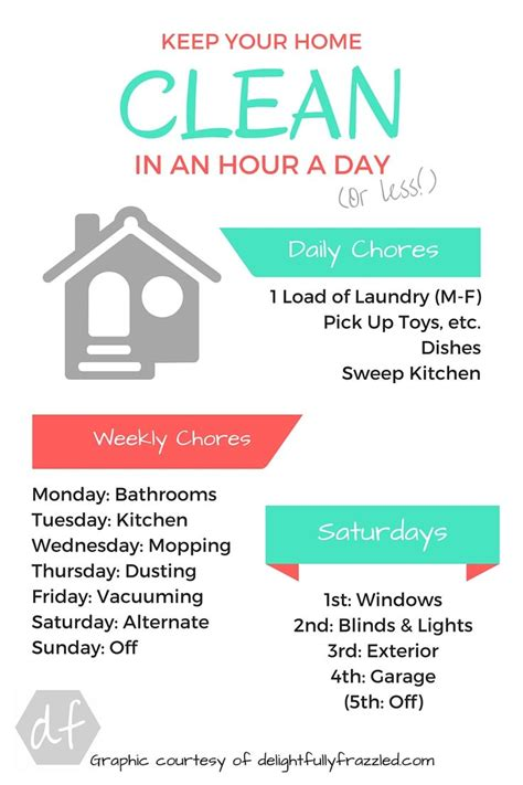 how to keep a clean house schedule 17 best ideas about schedule on working