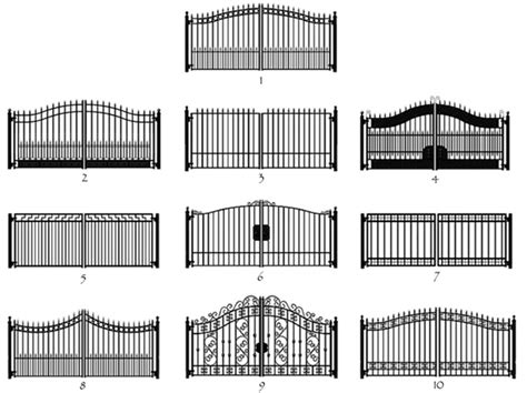 Kerala Home Design Blogspot 2011 Archive by February 2013 Fence Gate