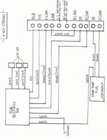 wiring a 3 gang outlet box how to wire two outlets in one box 4 20 amp 230 volt receptacle wiring diagram on wiring a 3 gang outlet box
