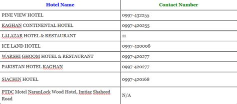 best hotels rates best naran kaghan hotels rates 2016