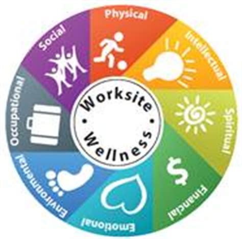 Fcsr Background Check Worksite Wellness