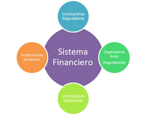 banco sistema opiniones de sistema financiero