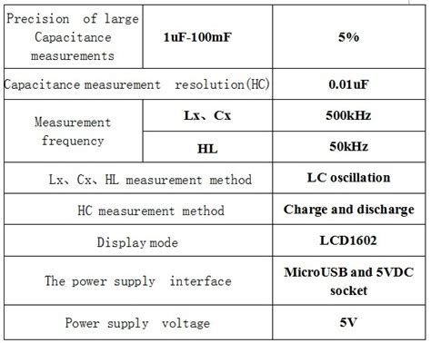 parameter design principle of the arm inductor in modular multilevel converter based hvdc lc100 high precision inductance capacitance l c meter