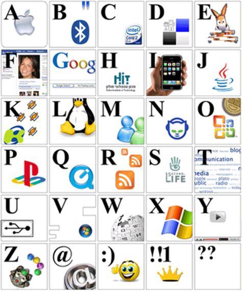 Calendario Año 1998 El Alfabeto Alfabeto En Espa 209 Ol