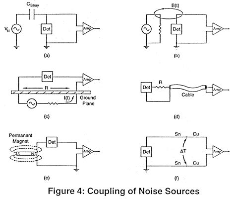 ge capacitor s10000afc inductive coupling noise 28 images field wiring and noise considerations for analog signals