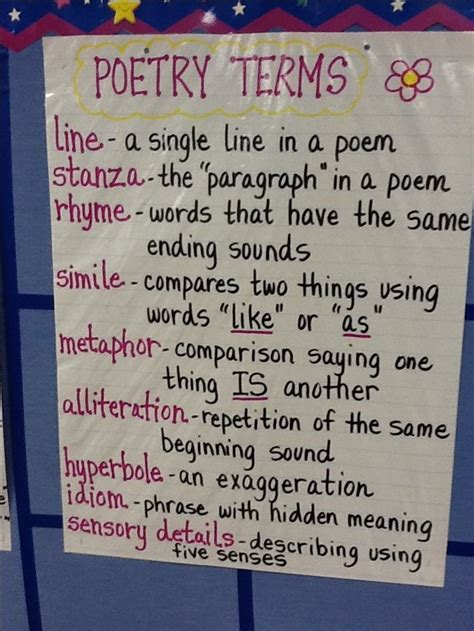 themes and conventions meaning best 25 poetry anchor chart ideas on pinterest anchor