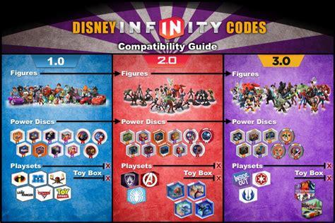 disney infinity playsets list disney infinity 3 0 ot episode 3 the playset awakens