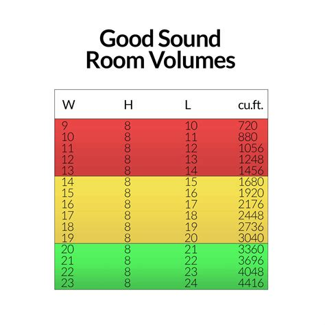 room size calculator pics for gt home theater room size calculator
