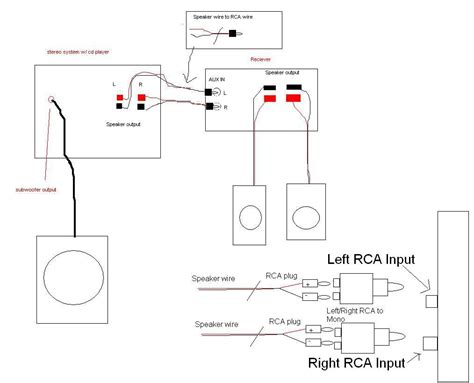 rca wiring diagram 23 wiring diagram images