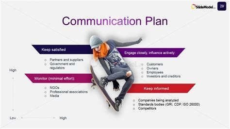 case study communication plan slide design slidemodel
