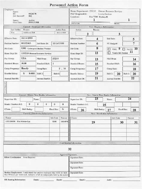 completing the personnel action form turnaround