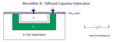 capacitor manufacturing process pdf fabrication of resistors and capacitors pdf 28 images fabrication of components on