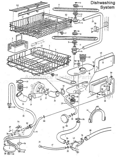 Parts For 1400 Asko Dishwashers