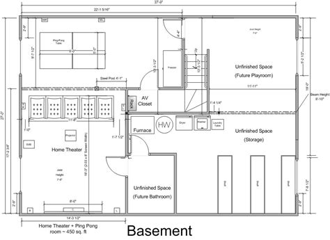 hometheater plans basement