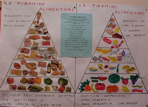 la piramide alimentare in francese la piramide alimentare saltainbocca saltainbocca