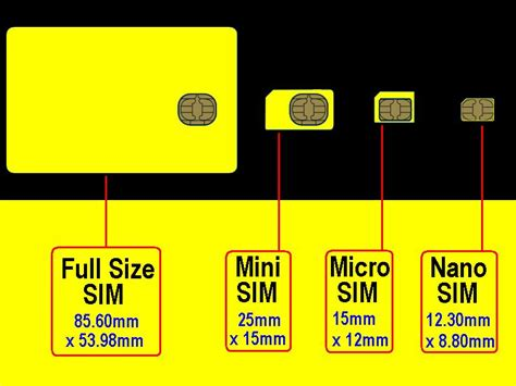 mobilez support sim sizes for apple devices