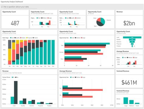 Kpi Sales Template by Exle Sales Scorecard Metrics Sales Excel Sales