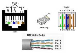 cat5e color order cat5 wiring diagram