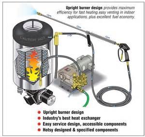 basic freezer wiring diagram basic free engine image for user manual