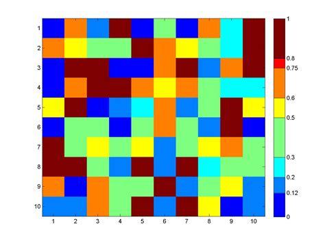 matlab color map custom colormap file exchange matlab central