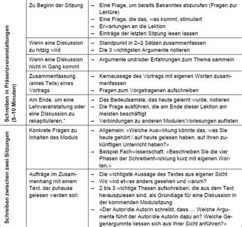 Word Quellenverzeichnis Vorlage Read Book Schreiben Teil 1 Eoieuskadinet Pdf Read Book