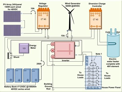 photovoltaic wiring diagram wiring diagram with description