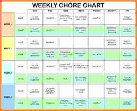 7 Household Chore Chart Sales Report Template