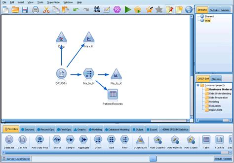 spss tutorial nederlands ibm spss modeler full version download