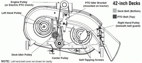 yard machine mower deck diagram mtd 42 mower deck diagram wiring diagrams repair wiring